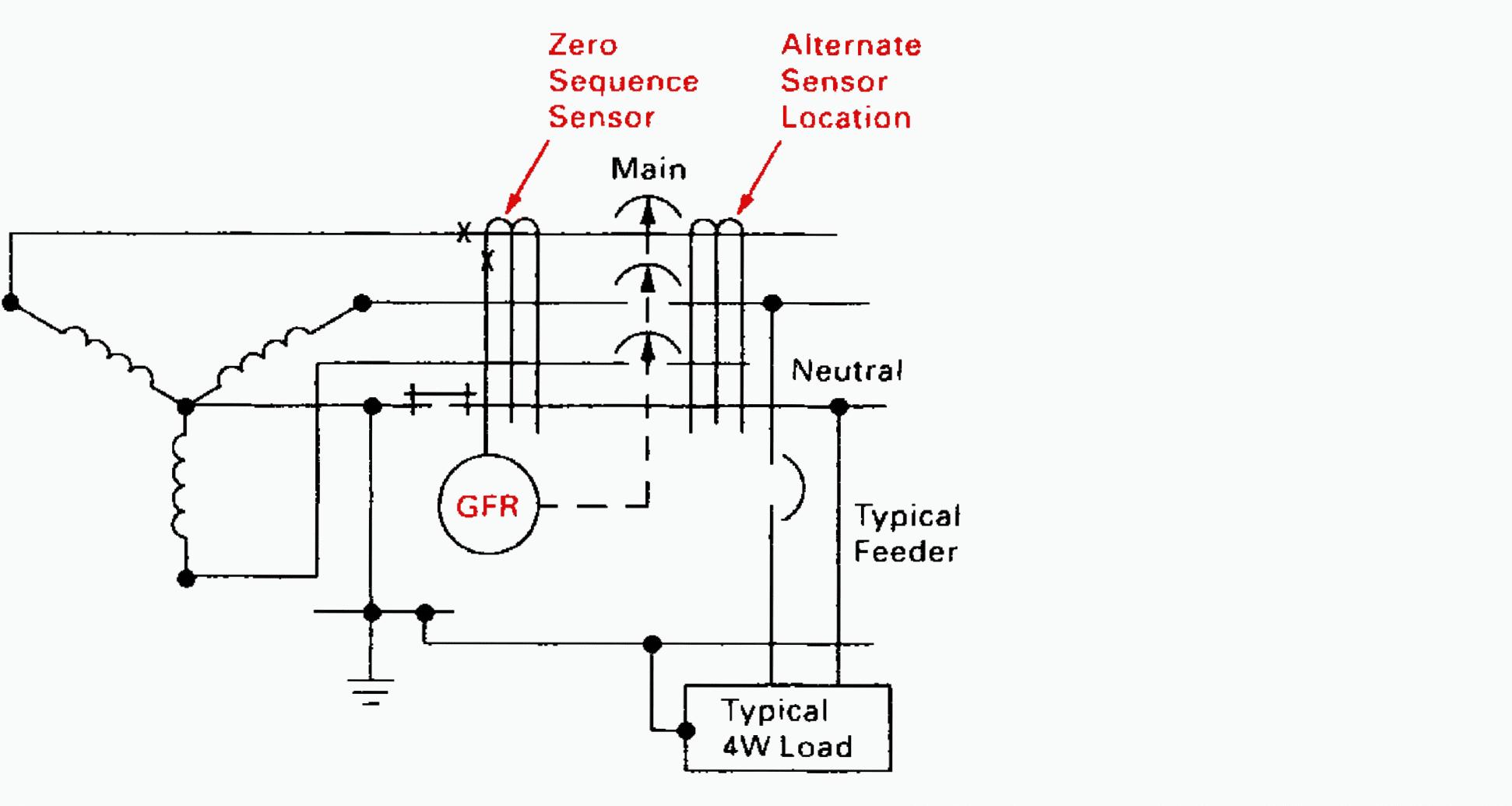 hight resolution of zero sequence sensing method