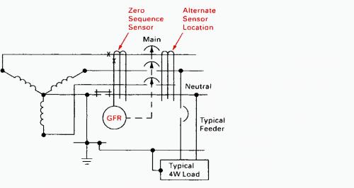 small resolution of zero sequence sensing method