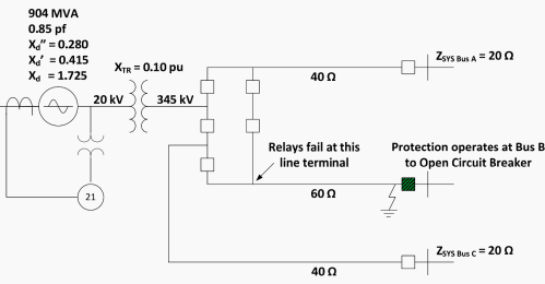 small resolution of 904 mva generator connected to a 345 kv system by three lines
