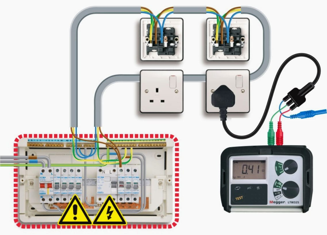 earth fault loop impedance diagram transformers wiring diagrams electrode and testing theory