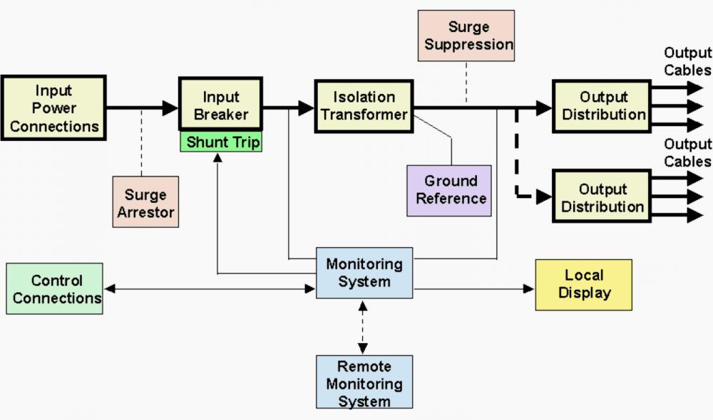 medium resolution of computer pdu