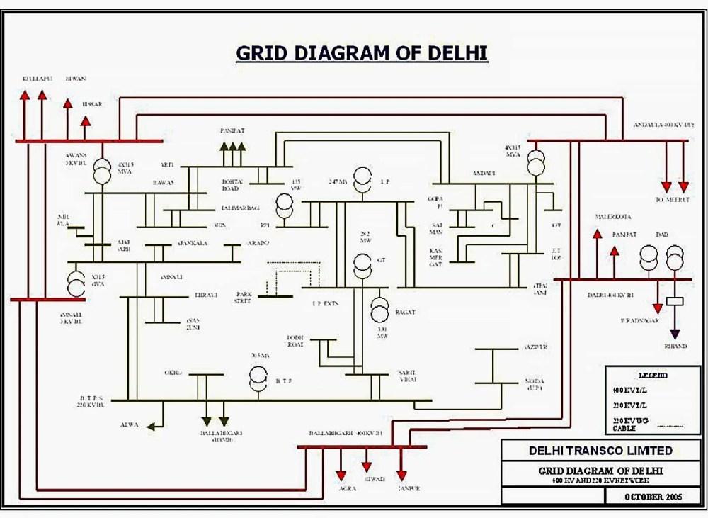 medium resolution of practical training report on 220 66 11 kv substation eep single line diagram key