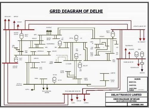 small resolution of practical training report on 220 66 11 kv substation eep single line diagram key
