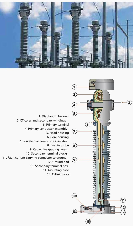 medium resolution of alstom oskf 72 5kv to 765kv high voltage current transformer