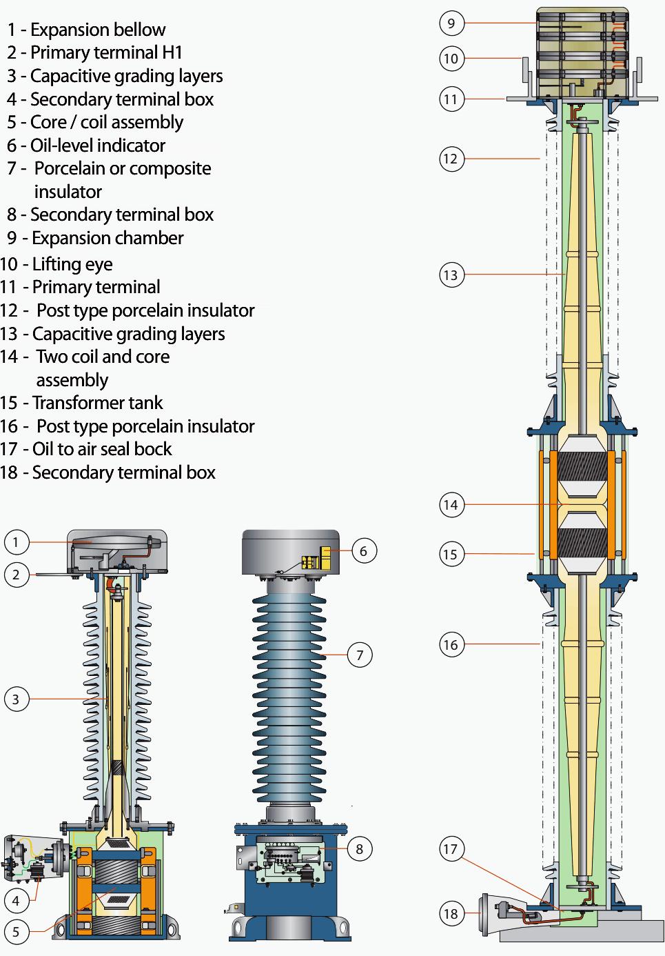 hight resolution of alstom otef electromagnetic 36 6kv to 765kv high voltage transformer