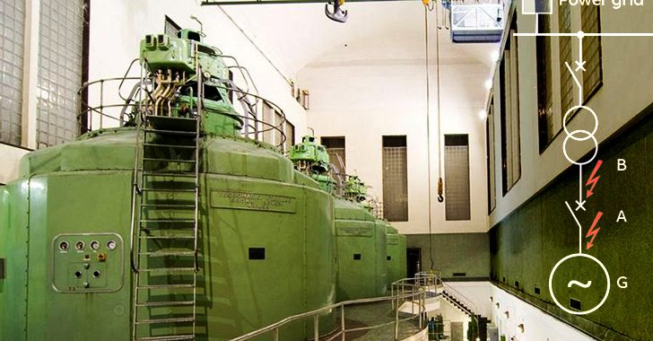 Sizing A Mv Generator Circuit Breaker  Gcb  In Terms Of Breaking Capacity  U2013 Joshua Lee