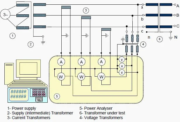 Phase Motor Wiring Diagram 12 Transformer Factory Tests Briefly Explained Eep