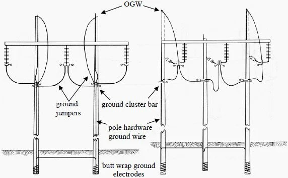 Wiring Diagram Temporary Power Pole : 35 Wiring Diagram