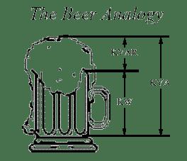 Engineering For Dummies, Engineering, Free Engine Image