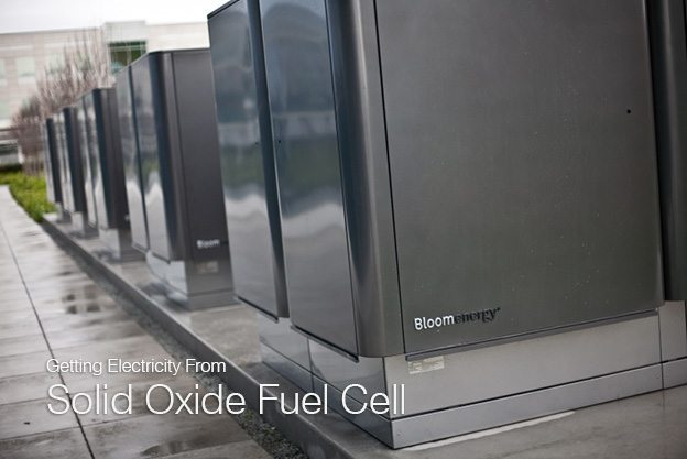 Getting Electricity From Solid Oxide Fuel Cell