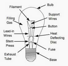 Lights up, the facts about lighting!