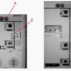 Ring Main Unit Wiring Diagram Small Business Network Design As An Important Part Of Secondary Distribution All Switches Can Be Operated With The Included Operating Handle