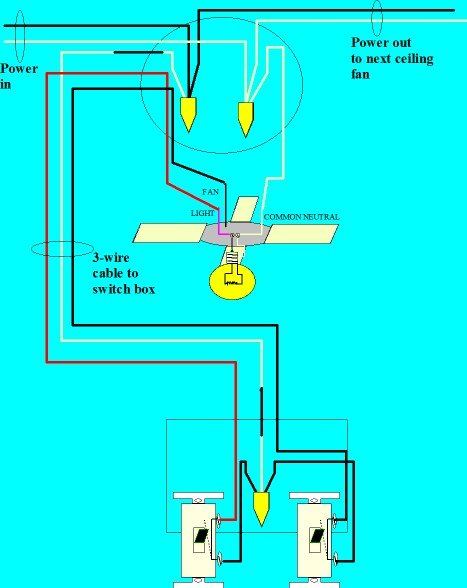 Wiring Diagram For Ceiling Fan With Light : wiring, diagram, ceiling, light, Ceiling, Separate, Control, Light?
