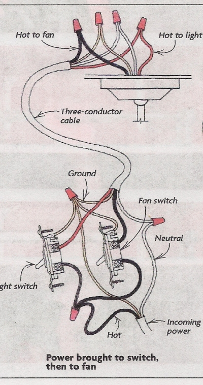 ceiling fan wiring diagram double switch blind eye how to wire a light 1
