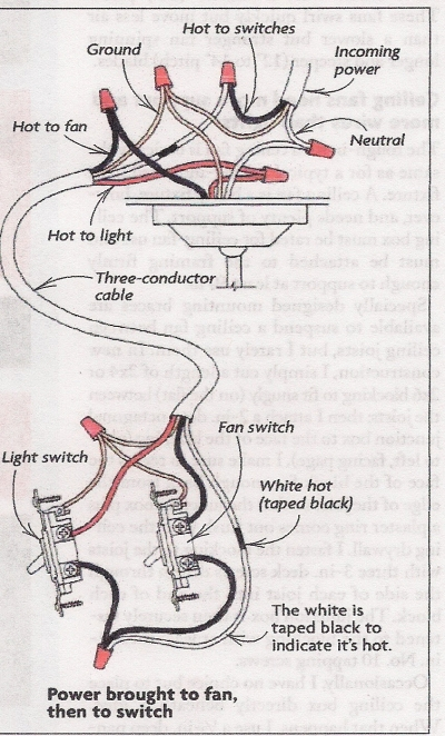 ceiling fan wiring diagram two switches free printable venn with lines how to wire a light switch 2