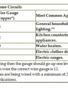 also how to size  circuit breaker and wire sizes rh electricaloji