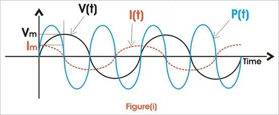 single phase voltage drop formula boat trailer wiring diagram 5 way er. madhav devkota blogs: electrical power