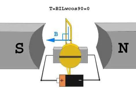Working Or Operating Principle Of DC Motor Electrical4u