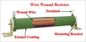 Image result for wire wound resistor
