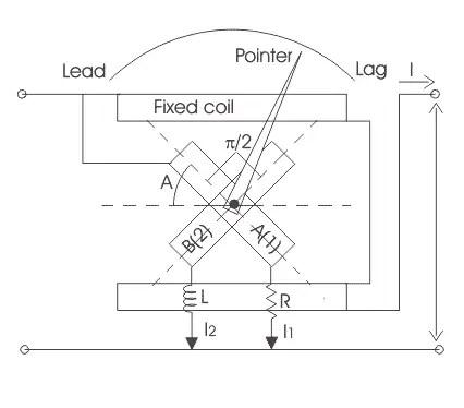 power factor meter 27 1 14 power factor meter wiring diagram power factor meter wiring diagram at bayanpartner.co