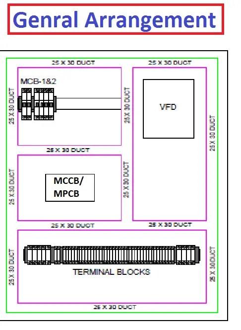 Vfd Wiring Diagram : wiring, diagram, Start, Wiring, Diagram, Electrical4u
