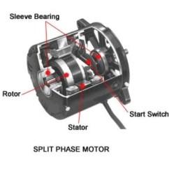 Single Phase Psc Motor Wiring Diagram Kohler 27 Hp Split - Impremedia.net