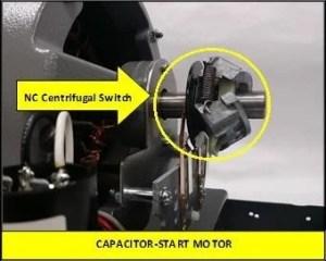 Types of Single Phase Induction Motors | Single Phase Induction Motor Wiring Diagram