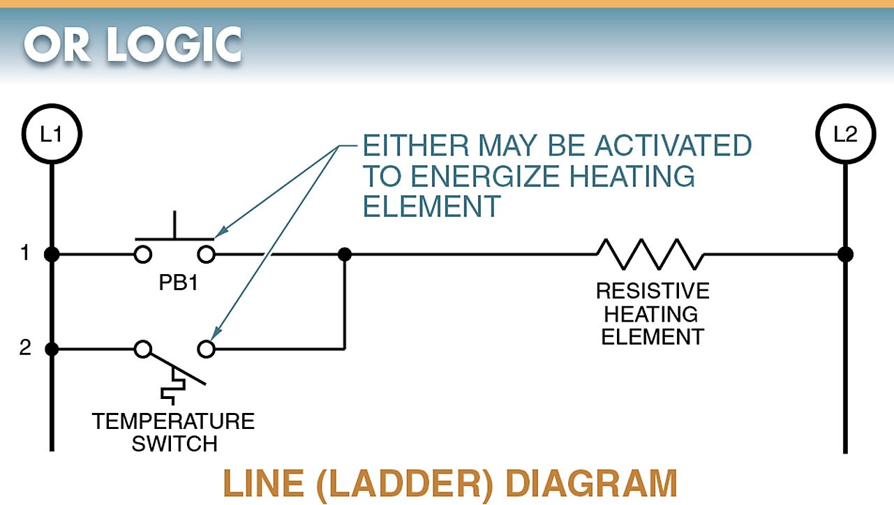 hight resolution of  no temperature switch are connected in parallel see figure 2 in this circuit the load is a heating element that is controlled by two control devices