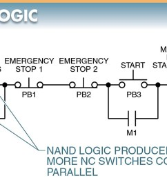 nand logic is an extension of not logic in which two or more nc contacts are connected in parallel to control a load  [ 1276 x 724 Pixel ]