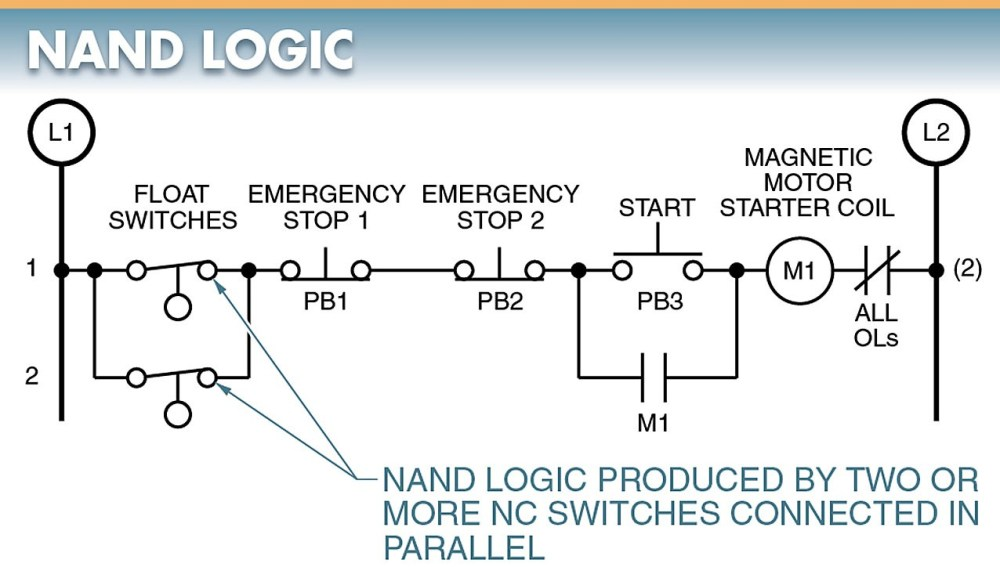 medium resolution of nand logic is an extension of not logic in which two or more nc contacts are connected in parallel to control a load