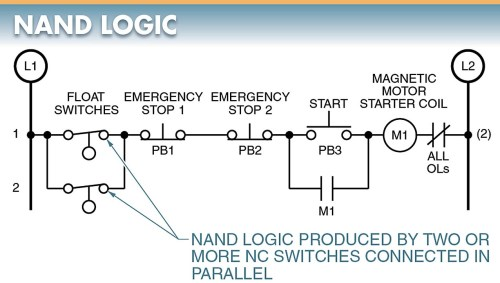 small resolution of nand logic is an extension of not logic in which two or more nc contacts are connected in parallel to control a load