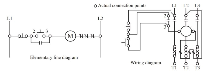 Both the elementary line diagram and the wiring diagram