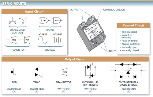 small resolution of solid state relay circuit