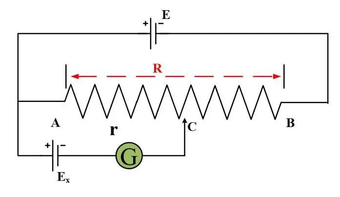 Potentiometer Variable Resistor Working Principle