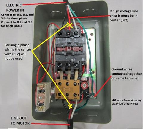 wiring diagram of single phase motor starter 1997 jeep wrangler 3 magnetic great installation types contactor plc control rh electricalacademia com