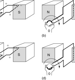 a simple permanent magnet dc generator  [ 1104 x 792 Pixel ]