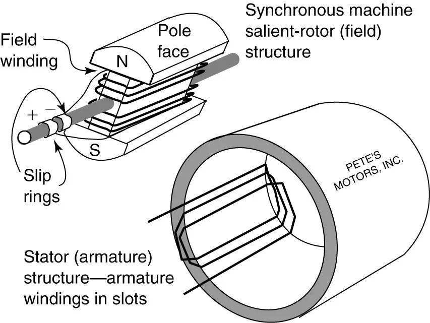 Buy White Hydraulic Motor Roller Stator Seal Kit