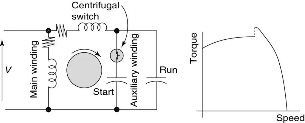 Capacitor start capacitor run motor circuit (wiring