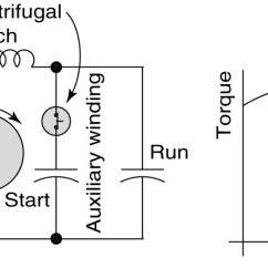 Wiring Diagram Motor Basic Home Diagrams Pdf Capacitor Start Run Circuit And Torque Speed Curve