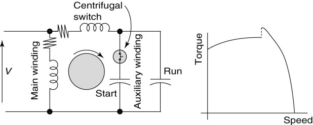 capacitor start run motor circuit diagram