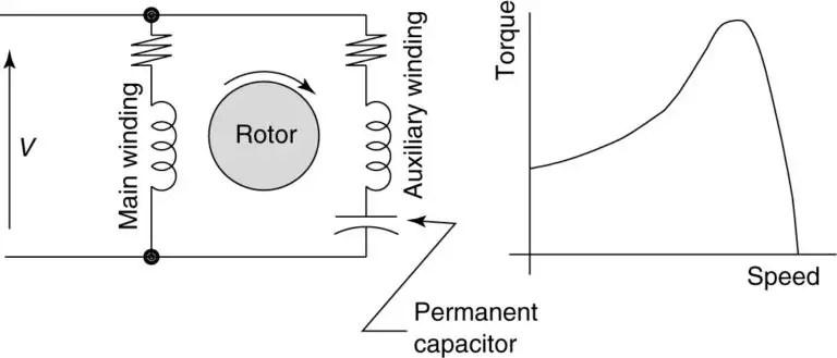Permanent split-capacitor (PSC) motor circuit (wiring