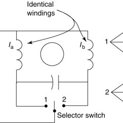 Wiring Diagram Motor Maglev Train Types Of Single Phase Induction Motors Reversing Permanent Split Capacitor Circuit