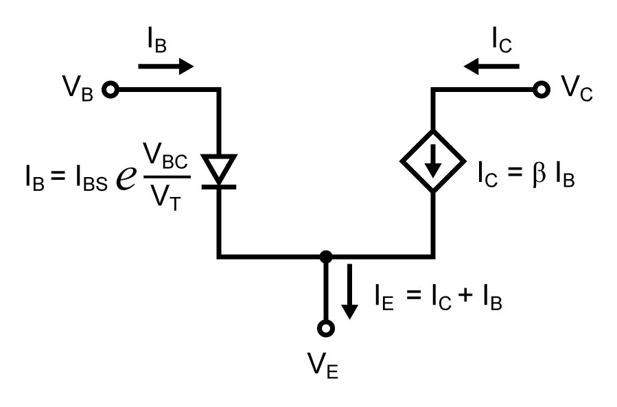 PN Junction Diodes and BJT Transistors: an Introduction