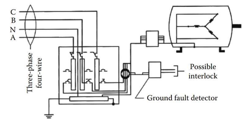 portable ground fault circuit interrupte