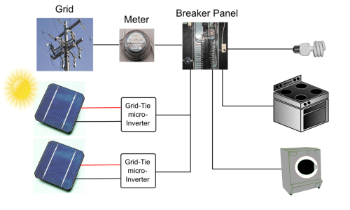 small resolution of residential grid connected pv system