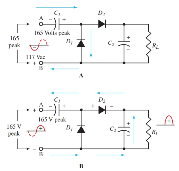 Half-Wave & Full-Wave Voltage Doubler: Working & Circuit