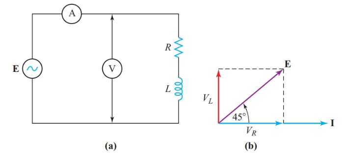 Power Triangle and Power Factor in AC Circuits