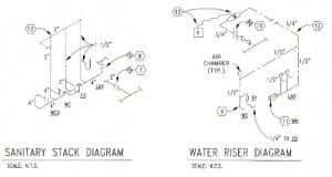 Plumbing System | Electrical and Plumbing Design