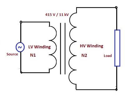 Difference between Step-up and Step-down Transformer