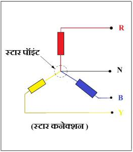 Star Point of Star Connection (स्टार कनेक्शन)In Hindi